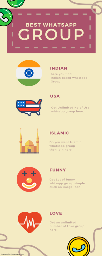 whatsapp group infographic