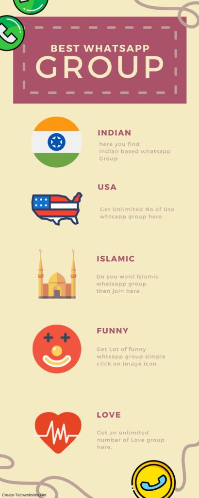whatsapp group infographic